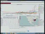 "IT Business Intellegence Tool Selection ""Tableau"""