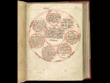 William Rufus's Whitsuntide Court; Top-cropping at court from Geffrei Gaimar, Estoire des Engleis / History of the...